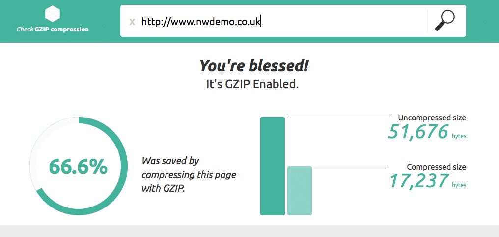gzip enabled